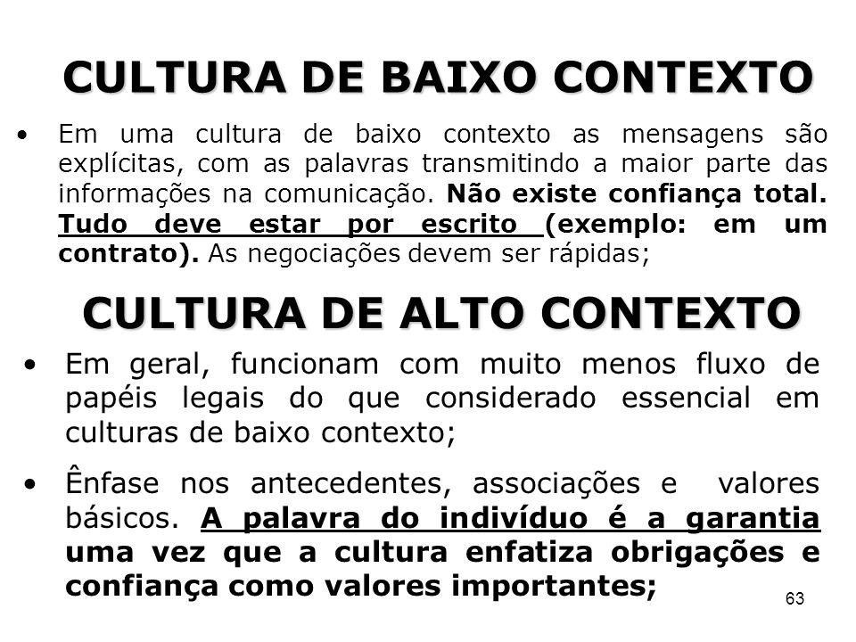 63 CULTURA DE BAIXO CONTEXTO Em uma cultura de baixo contexto as mensagens são explícitas, com as palavras transmitindo a maior parte das informações