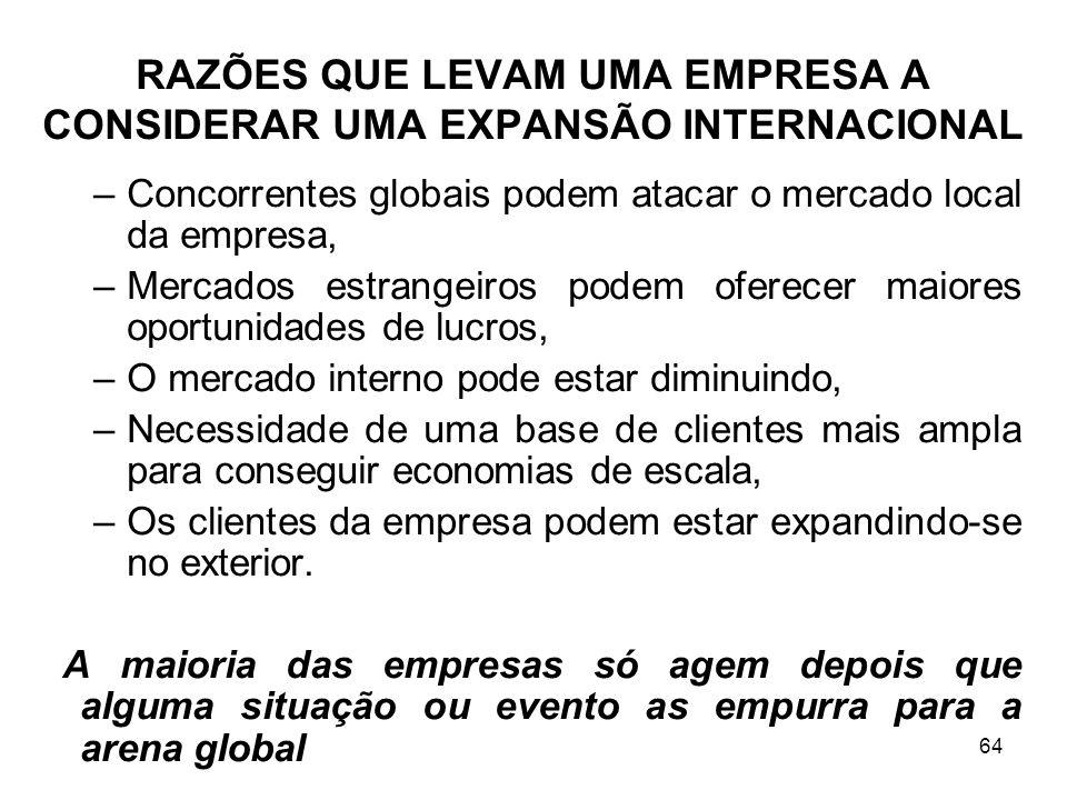 64 RAZÕES QUE LEVAM UMA EMPRESA A CONSIDERAR UMA EXPANSÃO INTERNACIONAL –Concorrentes globais podem atacar o mercado local da empresa, –Mercados estra