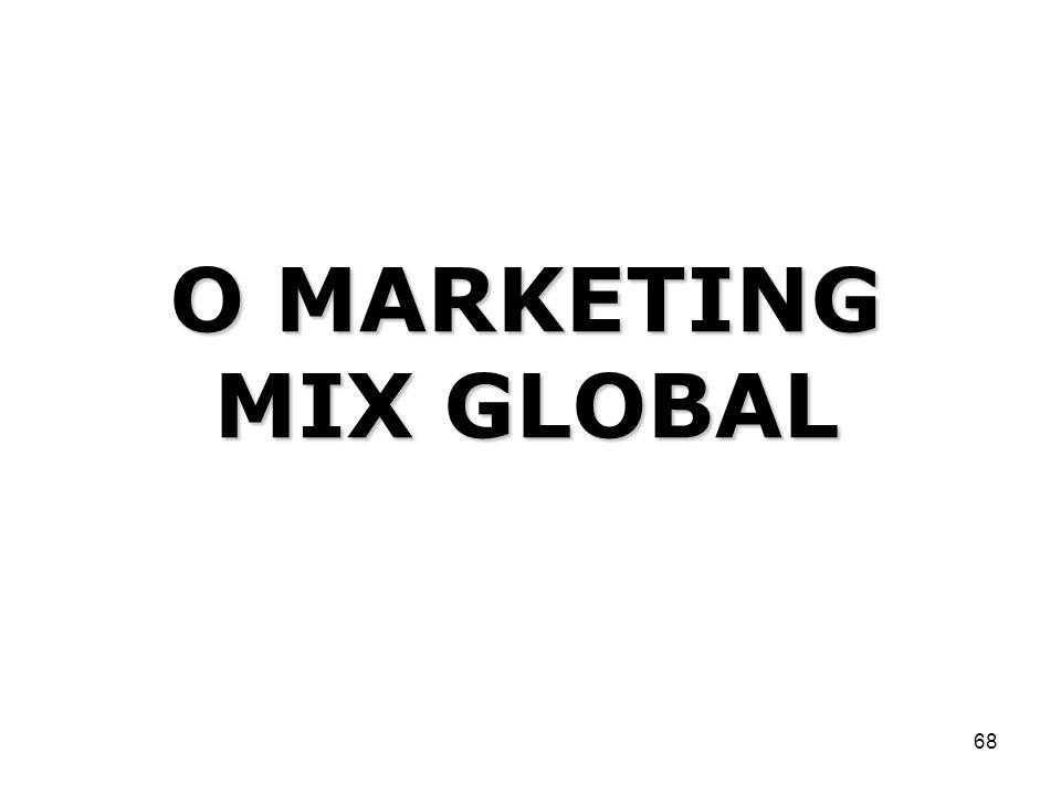 68 O MARKETING MIX GLOBAL