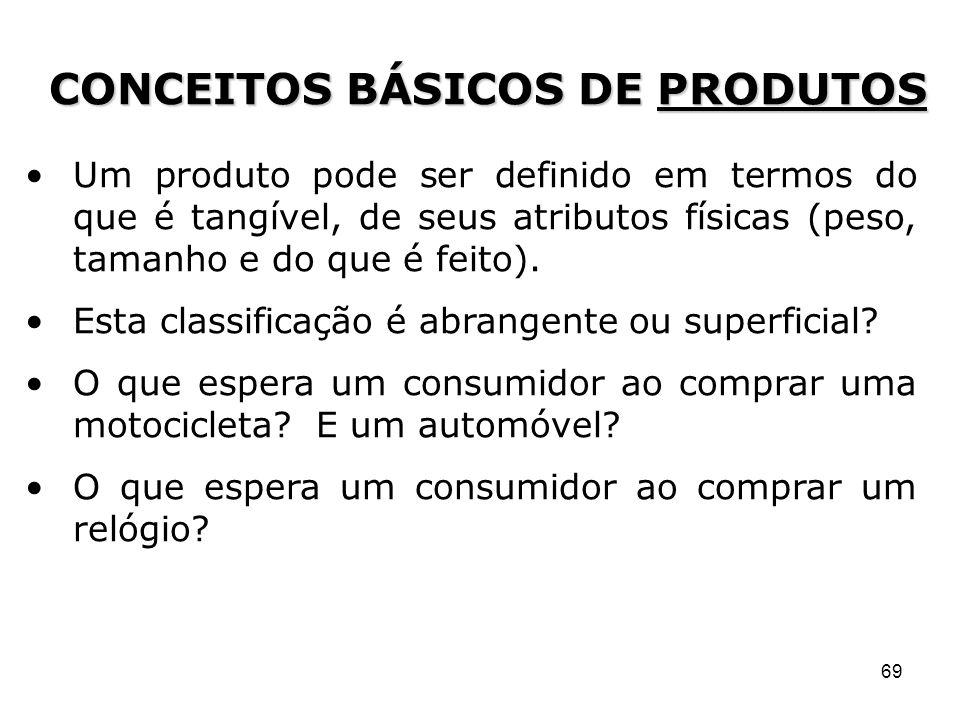 69 CONCEITOS BÁSICOS DE PRODUTOS Um produto pode ser definido em termos do que é tangível, de seus atributos físicas (peso, tamanho e do que é feito).
