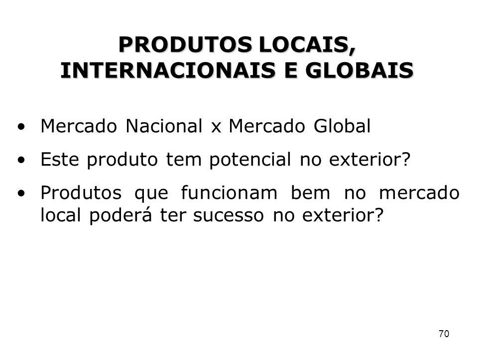 70 PRODUTOS LOCAIS, INTERNACIONAIS E GLOBAIS Mercado Nacional x Mercado Global Este produto tem potencial no exterior? Produtos que funcionam bem no m