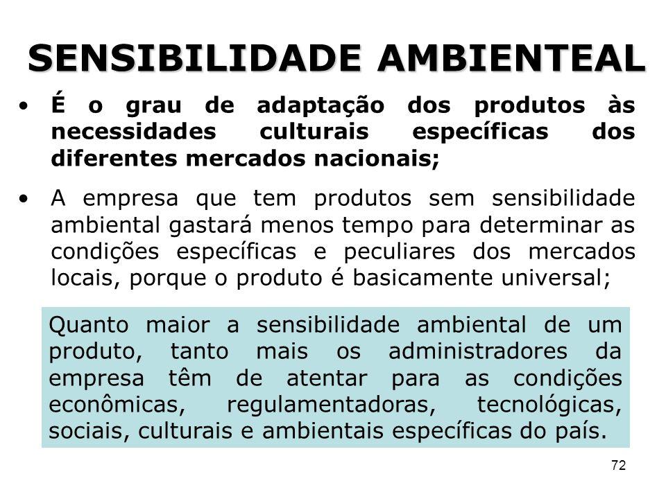 72 SENSIBILIDADE AMBIENTEAL É o grau de adaptação dos produtos às necessidades culturais específicas dos diferentes mercados nacionais; A empresa que
