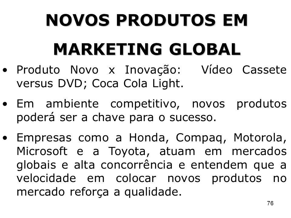 76 NOVOS PRODUTOS EM MARKETING GLOBAL Produto Novo x Inovação: Vídeo Cassete versus DVD; Coca Cola Light. Em ambiente competitivo, novos produtos pode