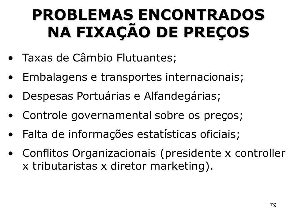 79 PROBLEMAS ENCONTRADOS NA FIXAÇÃO DE PREÇOS Taxas de Câmbio Flutuantes; Embalagens e transportes internacionais; Despesas Portuárias e Alfandegárias