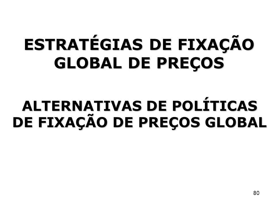 80 ESTRATÉGIAS DE FIXAÇÃO GLOBAL DE PREÇOS ALTERNATIVAS DE POLÍTICAS DE FIXAÇÃO DE PREÇOS GLOBAL