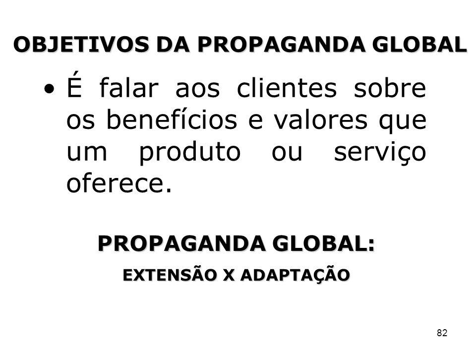 82 OBJETIVOS DA PROPAGANDA GLOBAL É falar aos clientes sobre os benefícios e valores que um produto ou serviço oferece. PROPAGANDA GLOBAL: EXTENSÃO X