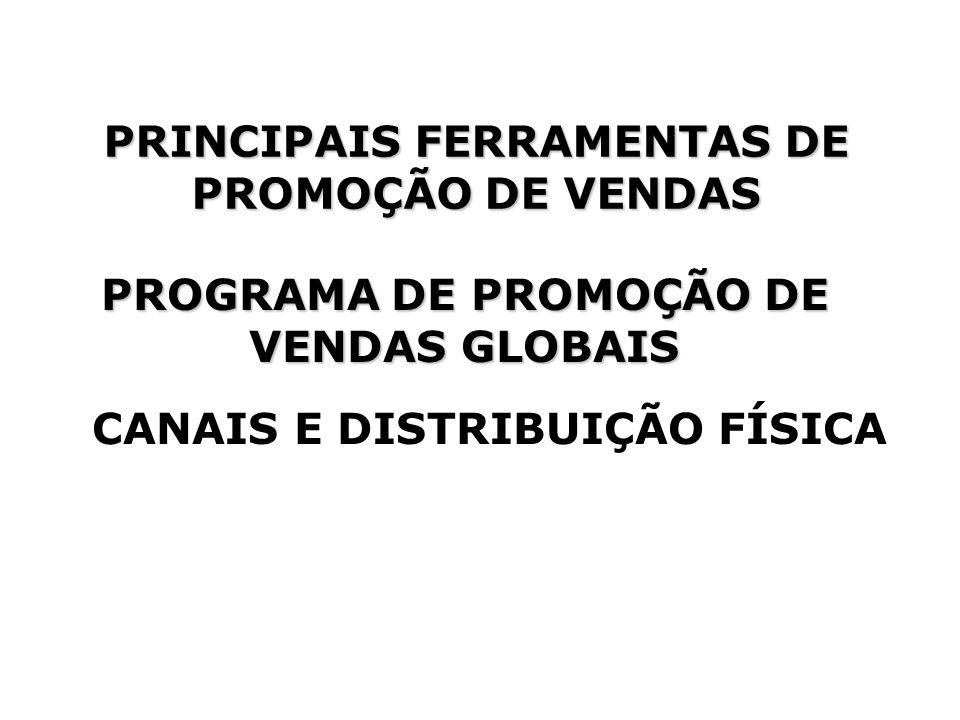 PRINCIPAIS FERRAMENTAS DE PROMOÇÃO DE VENDAS PROGRAMA DE PROMOÇÃO DE VENDAS GLOBAIS CANAIS E DISTRIBUIÇÃO FÍSICA