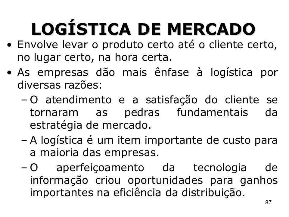 87 LOGÍSTICA DE MERCADO Envolve levar o produto certo até o cliente certo, no lugar certo, na hora certa. As empresas dão mais ênfase à logística por