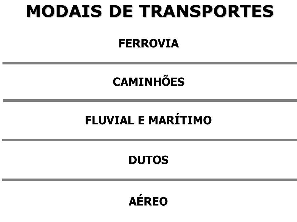 88 MODAIS DE TRANSPORTES FERROVIA CAMINHÕES FLUVIAL E MARÍTIMO DUTOS AÉREO