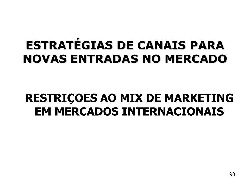 90 ESTRATÉGIAS DE CANAIS PARA NOVAS ENTRADAS NO MERCADO RESTRIÇOES AO MIX DE MARKETING EM MERCADOS INTERNACIONAIS