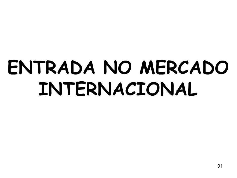 91 ENTRADA NO MERCADO INTERNACIONAL