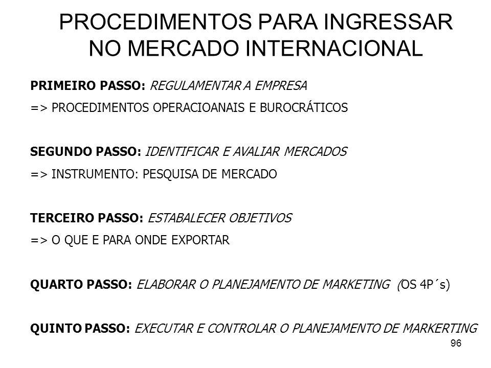 96 PROCEDIMENTOS PARA INGRESSAR NO MERCADO INTERNACIONAL PRIMEIRO PASSO: REGULAMENTAR A EMPRESA => PROCEDIMENTOS OPERACIOANAIS E BUROCRÁTICOS SEGUNDO