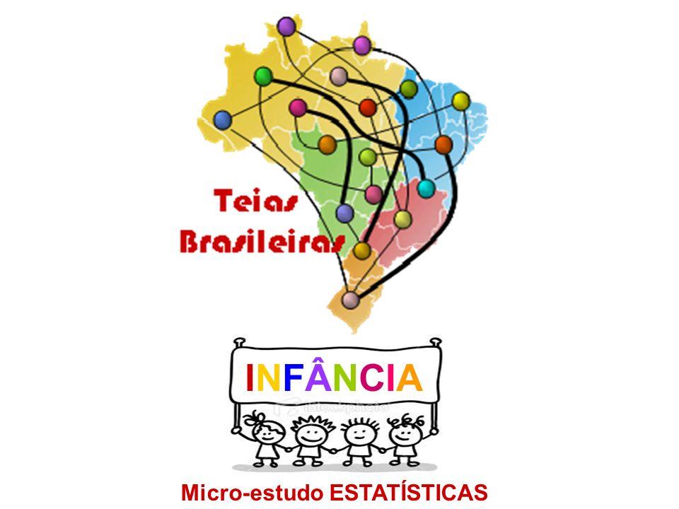 INFÂNCIAINFÂNCIA Micro-estudo ESTATÍSTICAS