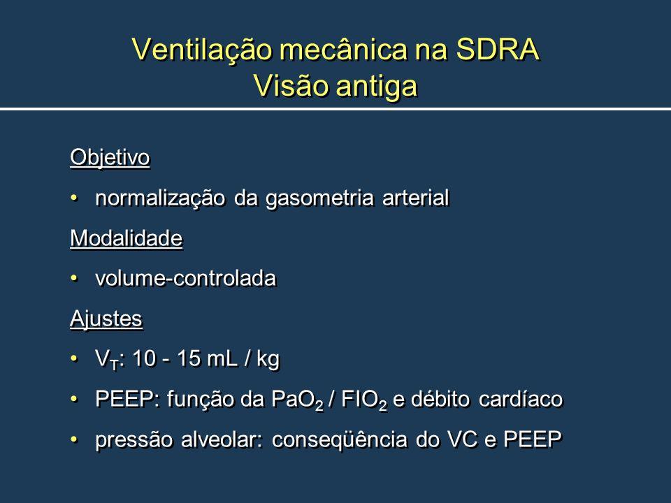 Ventilação mecânica na SDRA Visão antiga Objetivo normalização da gasometria arterial Modalidade volume-controlada Ajustes V T : 10 - 15 mL / kg PEEP: