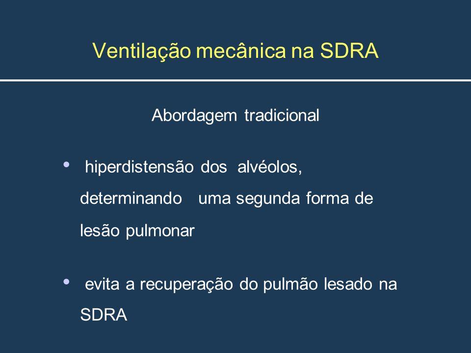 Ventilação mecânica na SDRA Abordagem tradicional hiperdistensão dos alvéolos, determinando uma segunda forma de lesão pulmonar evita a recuperação do
