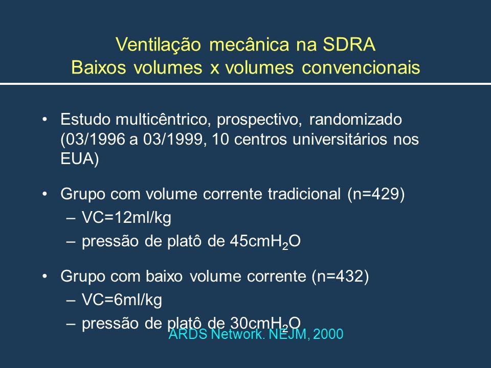 Estudo multicêntrico, prospectivo, randomizado (03/1996 a 03/1999, 10 centros universitários nos EUA) Grupo com volume corrente tradicional (n=429) –V