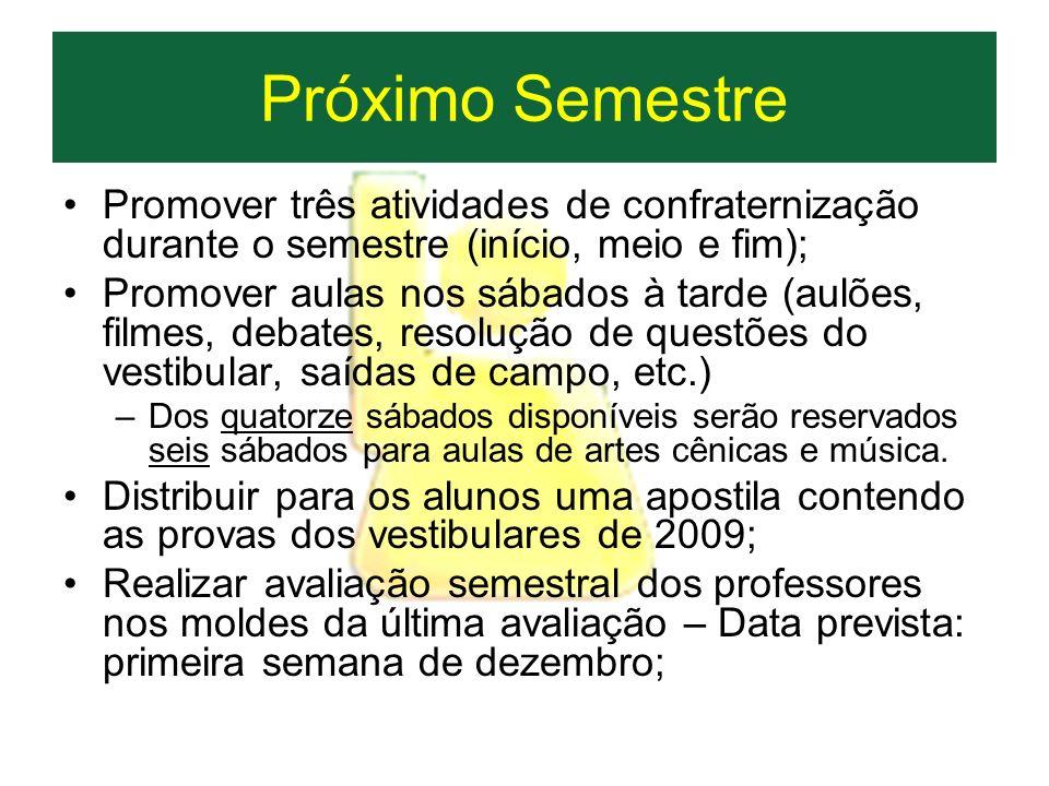 Promover três atividades de confraternização durante o semestre (início, meio e fim); Promover aulas nos sábados à tarde (aulões, filmes, debates, res