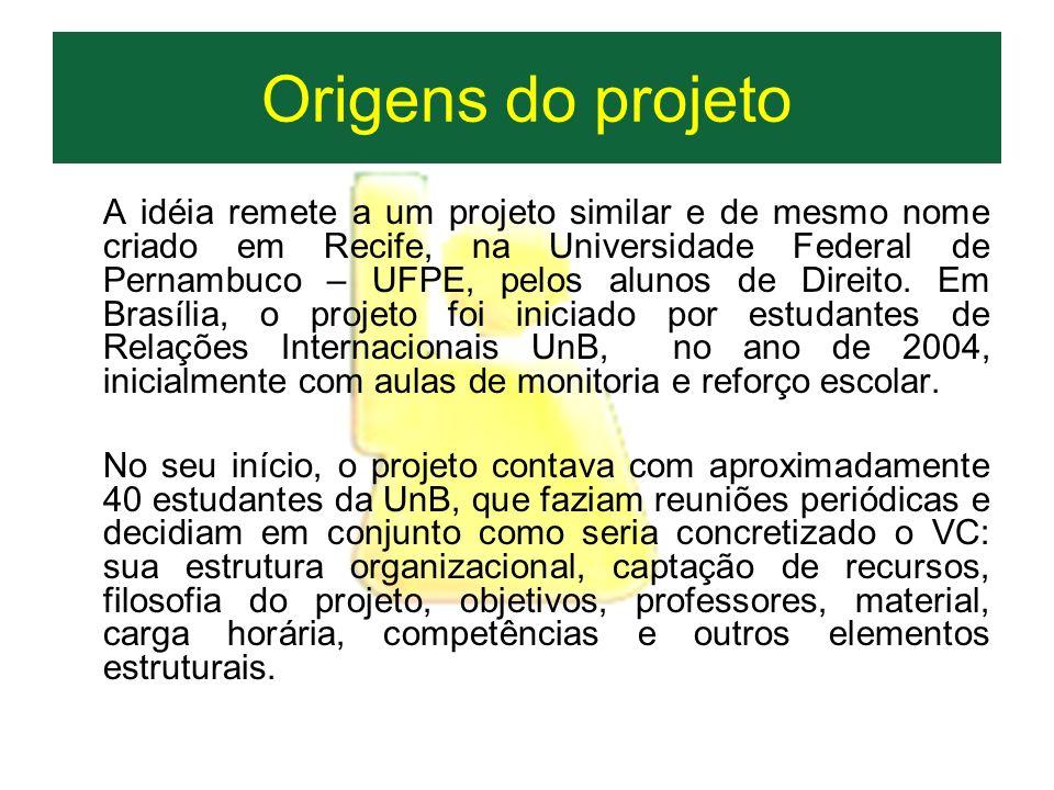 Origens do projeto A idéia remete a um projeto similar e de mesmo nome criado em Recife, na Universidade Federal de Pernambuco – UFPE, pelos alunos de