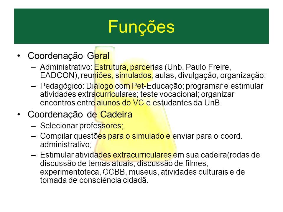 Funções Coordenação Geral –Administrativo: Estrutura, parcerias (Unb, Paulo Freire, EADCON), reuniões, simulados, aulas, divulgação, organização; –Ped