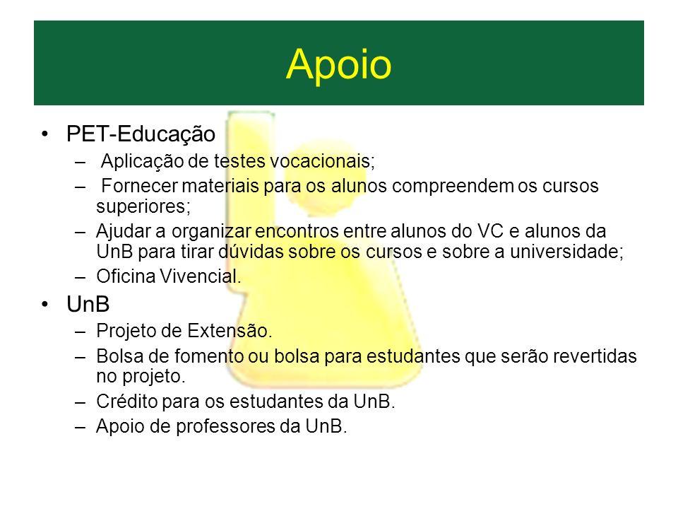 Apoio PET-Educação – Aplicação de testes vocacionais; – Fornecer materiais para os alunos compreendem os cursos superiores; –Ajudar a organizar encont