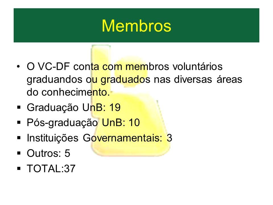Membros O VC-DF conta com membros voluntários graduandos ou graduados nas diversas áreas do conhecimento. Graduação UnB: 19 Pós-graduação UnB: 10 Inst