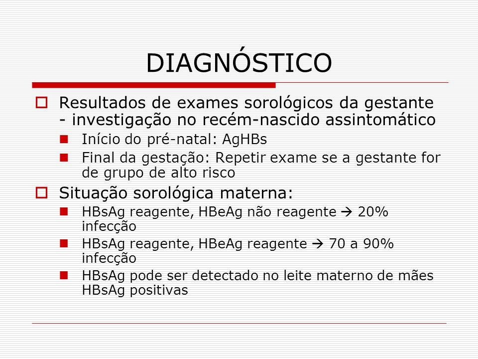 DIAGNÓSTICO Resultados de exames sorológicos da gestante - investigação no recém-nascido assintomático Início do pré-natal: AgHBs Final da gestação: R