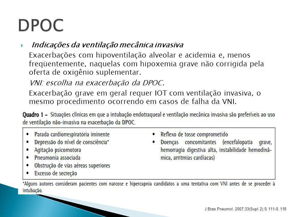 Indicações da ventilação mecânica invasiva Exacerbações com hipoventilação alveolar e acidemia e, menos freqüentemente, naquelas com hipoxemia grave n