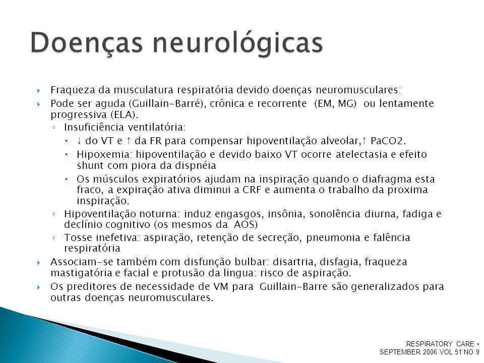 Fraqueza da musculatura respiratória devido doenças neuromusculares: Pode ser aguda (Guillain-Barré), crônica e recorrente (EM, MG) ou lentamente prog