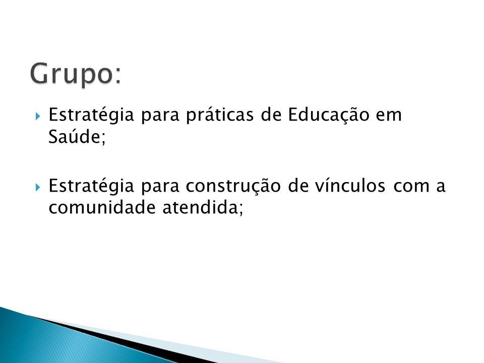 Reflexões sobre práticas educativas.
