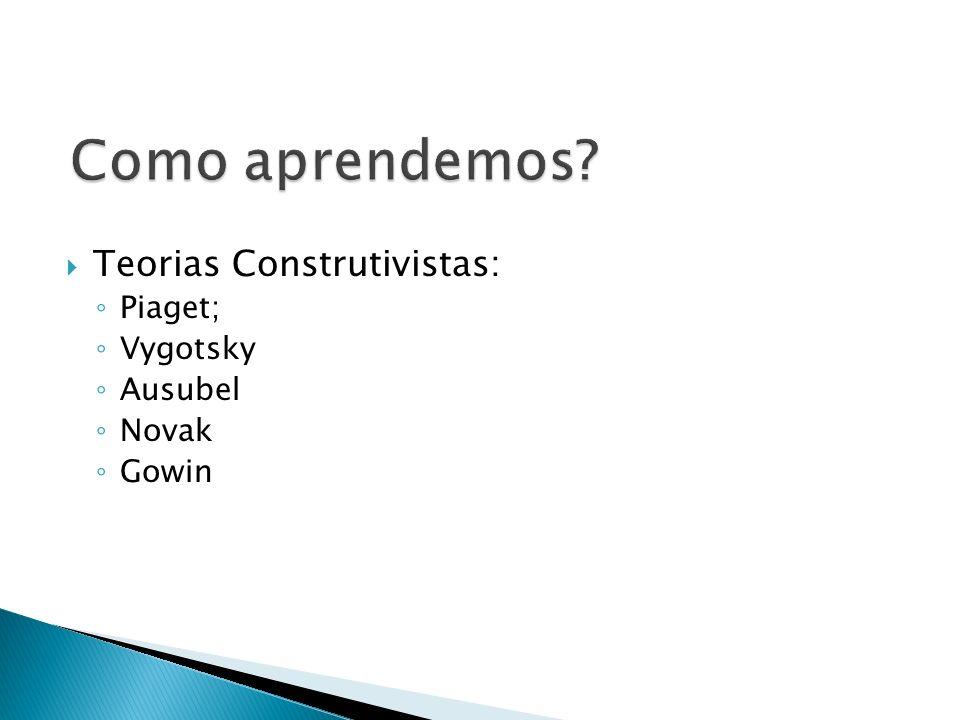 Teorias Construtivistas: Piaget; Vygotsky Ausubel Novak Gowin