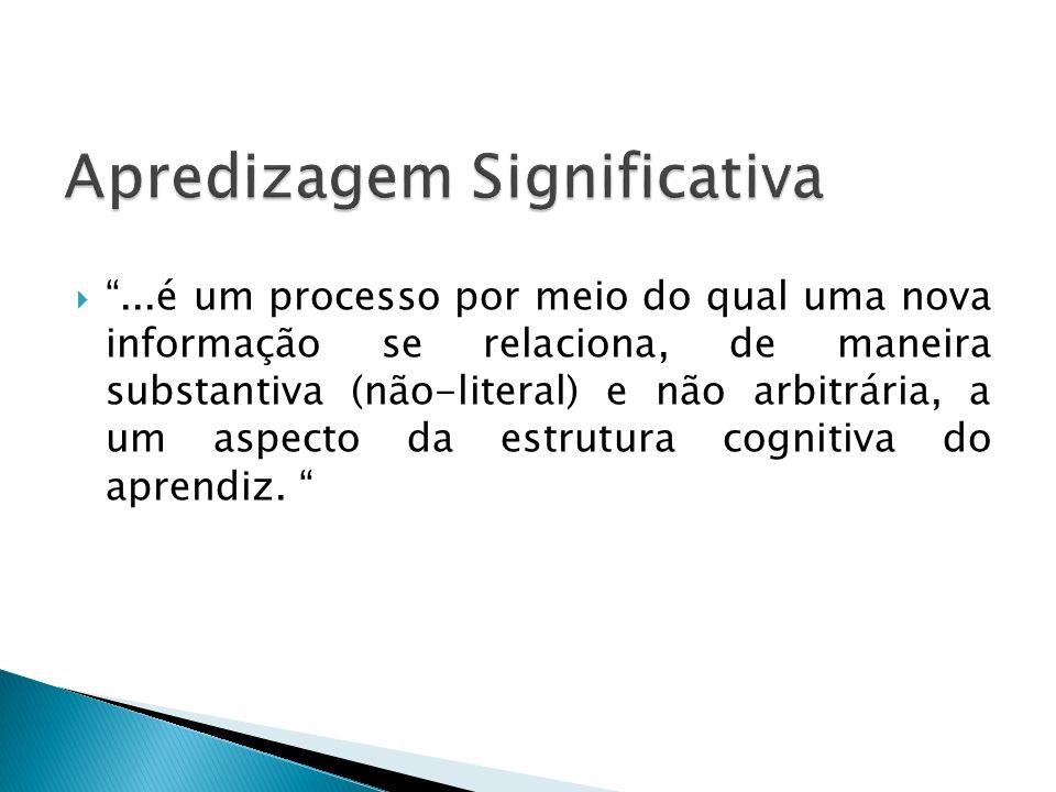 ...é um processo por meio do qual uma nova informação se relaciona, de maneira substantiva (não-literal) e não arbitrária, a um aspecto da estrutura c
