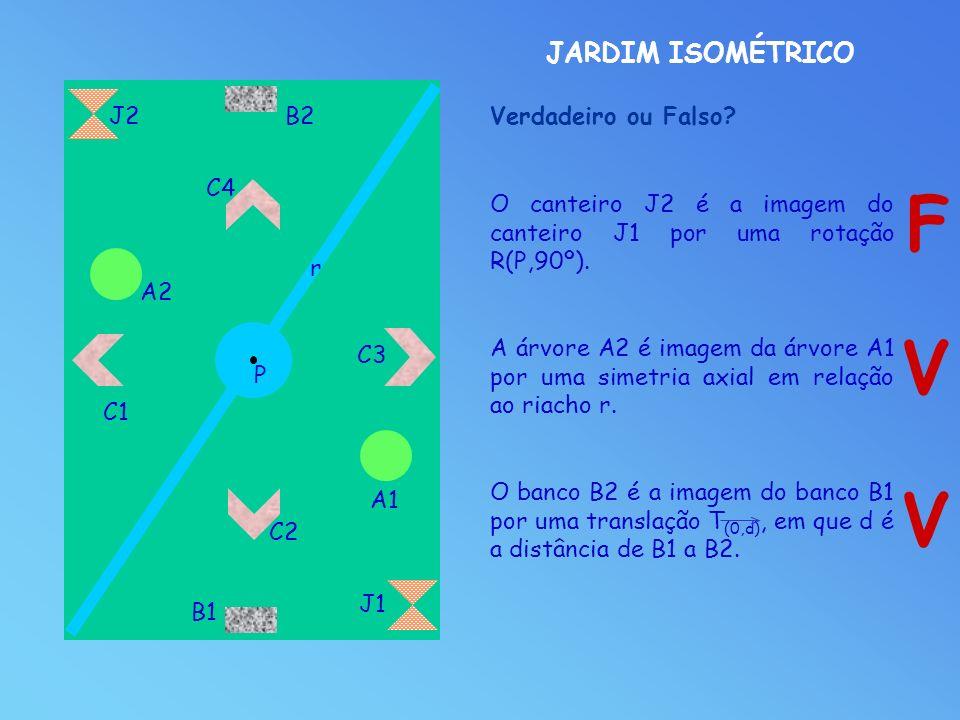 C2 C4 C3 P C1 r O canteiro C3 é a imagem do canteiro C1 por uma rotação R(P,180º). O canteiro C2 é a imagem do canteiro C1 por uma simetria axial em r
