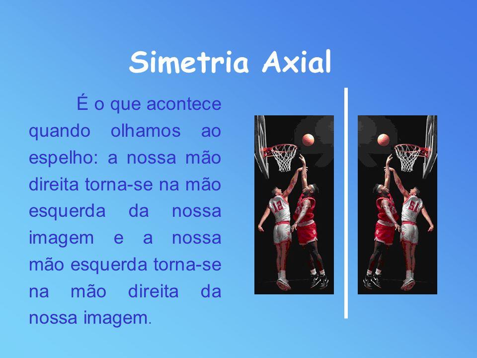 Simetria Axial É o que acontece quando olhamos ao espelho: a nossa mão direita torna-se na mão esquerda da nossa imagem e a nossa mão esquerda torna-se na mão direita da nossa imagem.