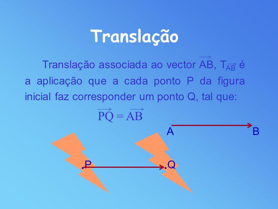 Translação associada ao vector AB, T AB é a aplicação que a cada ponto P da figura inicial faz corresponder um ponto Q, tal que: PQ = AB Translação.