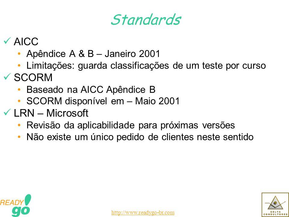 http://www.readygo-br.com Standards AICC Apêndice A & B – Janeiro 2001 Limitações: guarda classificações de um teste por curso SCORM Baseado na AICC Apêndice B SCORM disponível em – Maio 2001 LRN – Microsoft Revisão da aplicabilidade para próximas versões Não existe um único pedido de clientes neste sentido