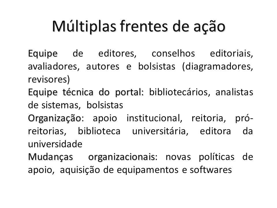 Múltiplas frentes de ação Equipe Equipe de editores, conselhos editoriais, avaliadores, autores e bolsistas (diagramadores, revisores) Equipe técnica