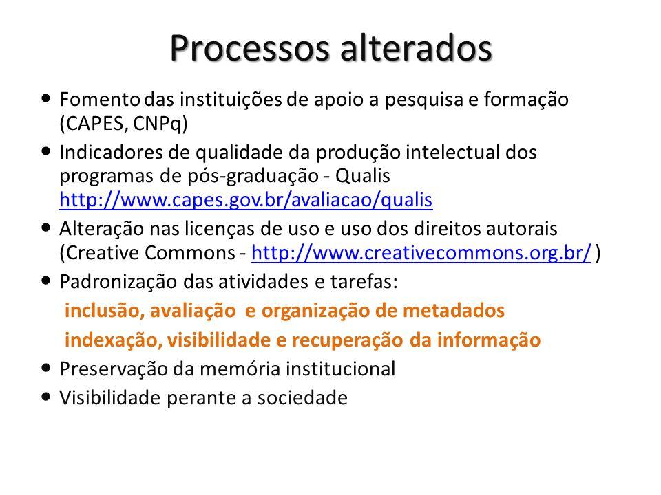 Processos alterados Fomento das instituições de apoio a pesquisa e formação (CAPES, CNPq) Indicadores de qualidade da produção intelectual dos programas de pós-graduação - Qualis http://www.capes.gov.br/avaliacao/qualis http://www.capes.gov.br/avaliacao/qualis Alteração nas licenças de uso e uso dos direitos autorais (Creative Commons - http://www.creativecommons.org.br/ )http://www.creativecommons.org.br/ Padronização das atividades e tarefas: inclusão, avaliação e organização de metadados indexação, visibilidade e recuperação da informação Preservação da memória institucional Visibilidade perante a sociedade