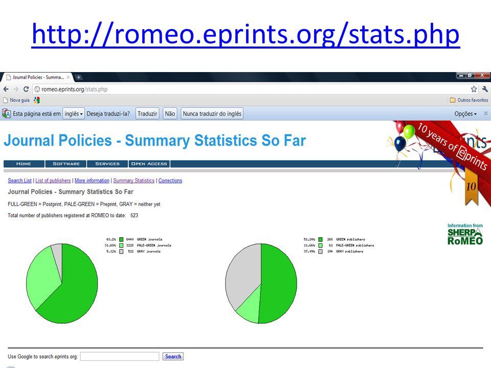http://romeo.eprints.org/stats.php