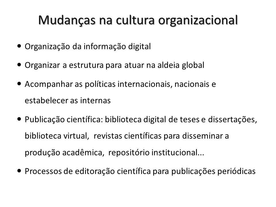 Mudanças na cultura organizacional Organização da informação digital Organizar a estrutura para atuar na aldeia global Acompanhar as políticas interna