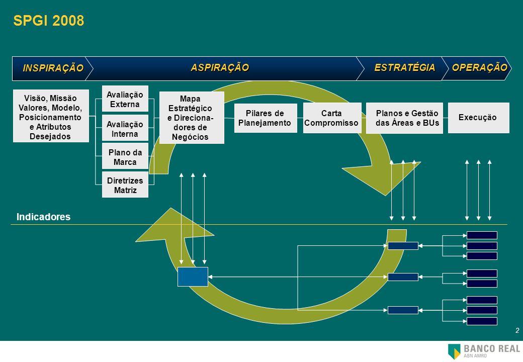23 Princípios e Diretrizes de Planejamento São Paulo, 09 de janeiro de 2008
