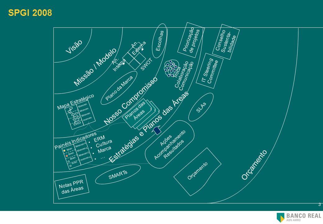 24 SPGI 2008 OPERAÇÃOASPIRAÇÃO INSPIRAÇÃO ESTRATÉGIA Avaliação Externa Avaliação Interna Carta Compromisso Planos e Gestão das Áreas e BUs Execução Visão, Missão Valores, Modelo, Posicionamento e Atributos Desejados Plano da Marca Diretrizes Matriz Pilares de Planejamento Indicadores Mapa Estratégico e Direciona- dores de Negócios Fev-Mar/08Abr/08Mai/08Jun e Nov/08Jun-Set/08Out/08