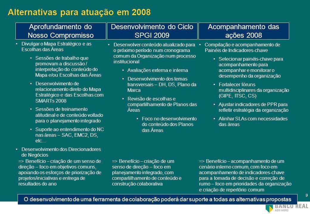 10 Alternativas para atuação em 2008 Aprofundamento do Nosso Compromisso Desenvolvimento do Ciclo SPGI 2009 Acompanhamento das ações 2008 Divulgar o Mapa Estratégico e as Escolhas das Áreas Sessões de trabalho que promovam a discussão / interpretação do conteúdo do Mapa e/ou Escolhas das Áreas Desenvolvimento de relacionamento direto do Mapa Estratégico e das Escolhas com SMARTs 2008 Sessões de treinamento atitudinal e de conteúdo voltado para o planejamento integrado Suporte ao entendimento do NC nas áreas – SAC, EMC2, DS, etc… Desenvolvimento dos Direcionadores de Negócios Desenvolver conteúdo atualizado para o próximo período num cronograma comum da Organização num processo institucional Avaliações externa e interna Desenvolvimento dos temas transversais – DH, DS, Plano da Marca Revisão de escolhas e compartilhamento de Planos das Áreas Foco no desenvolvimento do conteúdo dos Planos das Áreas Compilação e acompanhamento de Painéis de Indicadores-chave Selecionar painéis-chave para acompanhamento para acompanhar e monitorar o desempenho da organização Fortalecer fóruns multidisciplinares da organização (GIPE, ITSC, CS) Ajustar indicadores de PPR para refletir estratégia da organização Alinhar SLAs com necessidades das áreas O desenvolvimento de uma ferramenta de colaboração poderá dar suporte a todas as alternativas propostas Filosofia / Experiência