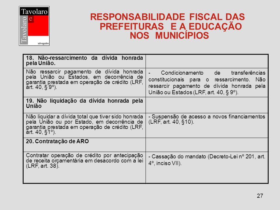 27 RESPONSABILIDADE FISCAL DAS PREFEITURAS E A EDUCAÇÃO NOS MUNICÍPIOS 18. Não-ressarcimento da dívida honrada pela União. Não ressarcir pagamento de