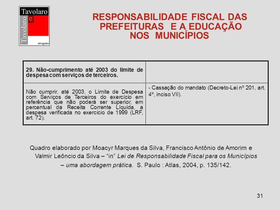 31 RESPONSABILIDADE FISCAL DAS PREFEITURAS E A EDUCAÇÃO NOS MUNICÍPIOS Quadro elaborado por Moacyr Marques da Silva, Francisco Antônio de Amorim e Val