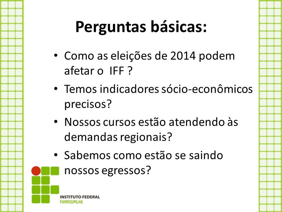Perguntas básicas: Como as eleições de 2014 podem afetar o IFF ? Temos indicadores sócio-econômicos precisos? Nossos cursos estão atendendo às demanda