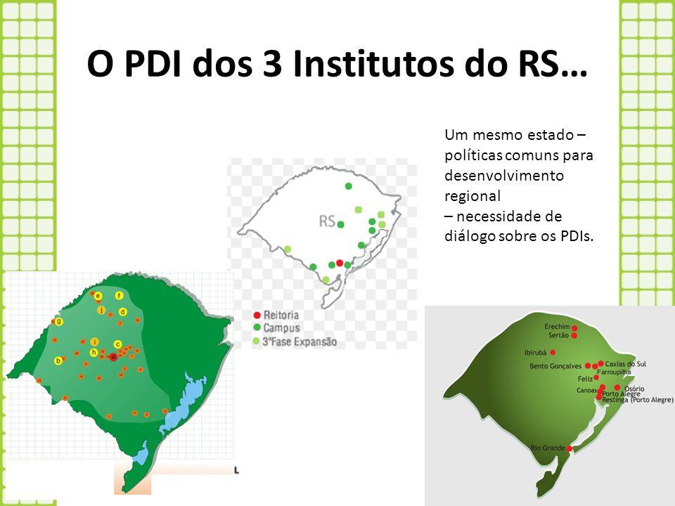 O PDI dos 3 Institutos do RS… Um mesmo estado – políticas comuns para desenvolvimento regional – necessidade de diálogo sobre os PDIs.