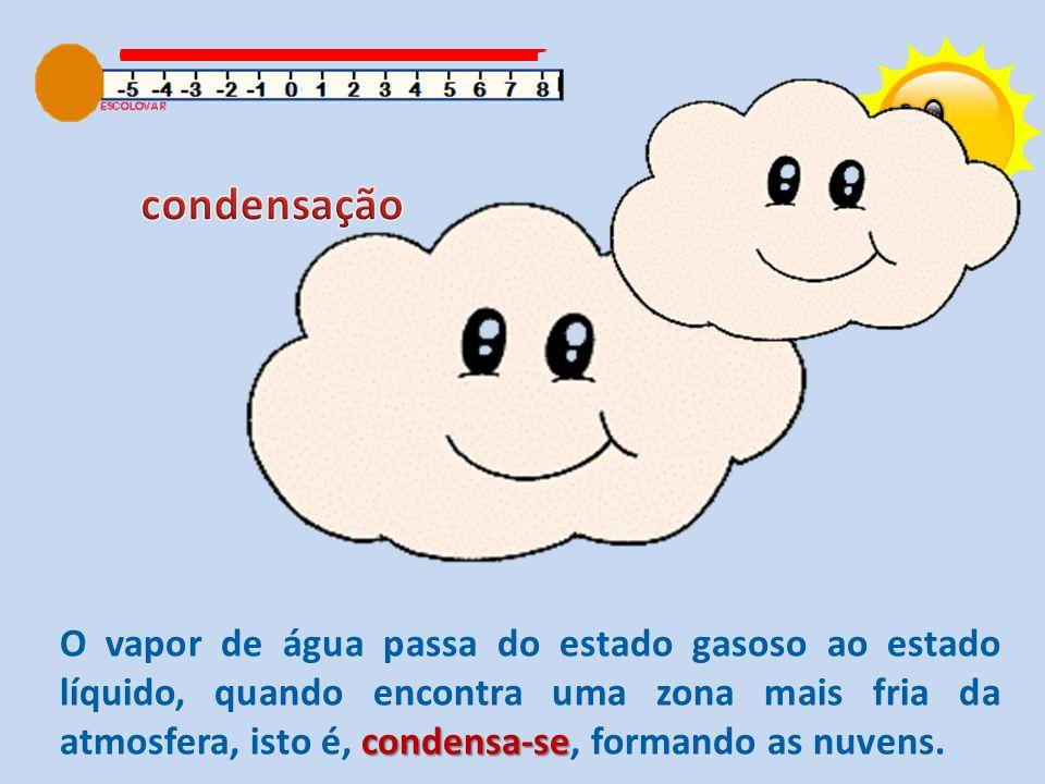 Precipitação: chuva chuva As gotinhas das nuvens juntam-se e tornam-se mais pesadas, caindo sob a forma de chuva.