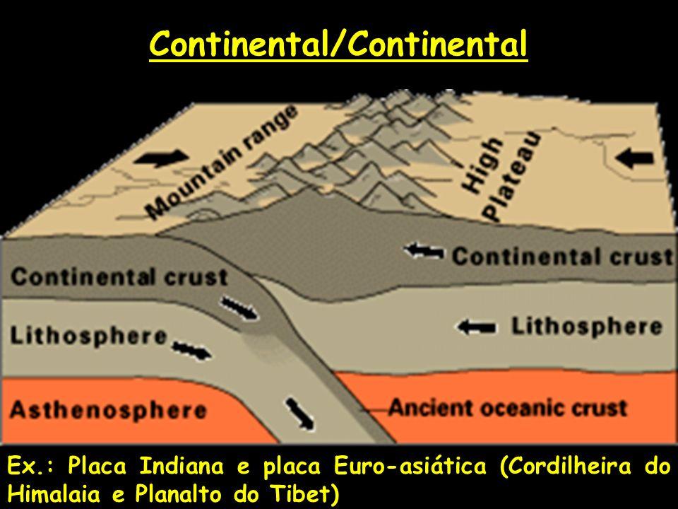 Continental/Continental Ex.: Placa Indiana e placa Euro-asiática (Cordilheira do Himalaia e Planalto do Tibet)