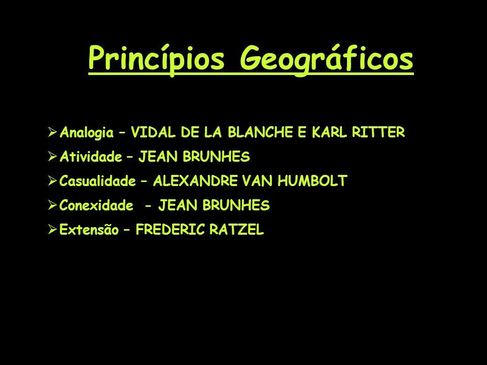 Princípios Geográficos Analogia – VIDAL DE LA BLANCHE E KARL RITTER Atividade – JEAN BRUNHES Casualidade – ALEXANDRE VAN HUMBOLT Conexidade - JEAN BRU