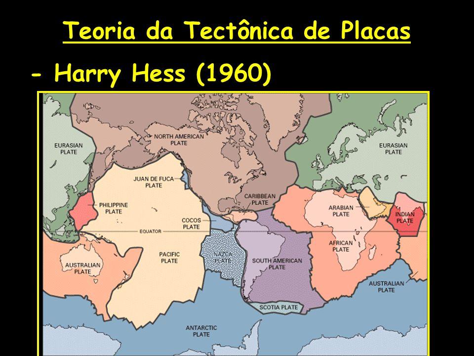 Teoria da Tectônica de Placas - Harry Hess (1960)